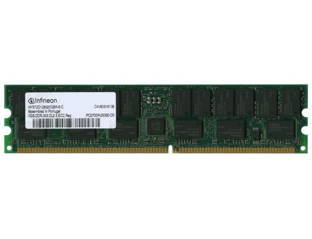 Εικόνα RAM REF ECC DDR 1GB PC2700R 333MHZ